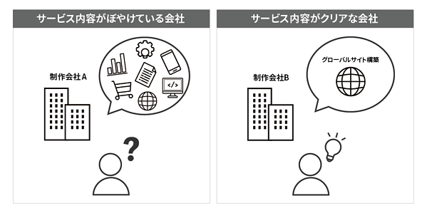 the-strengths-of-web-development-company