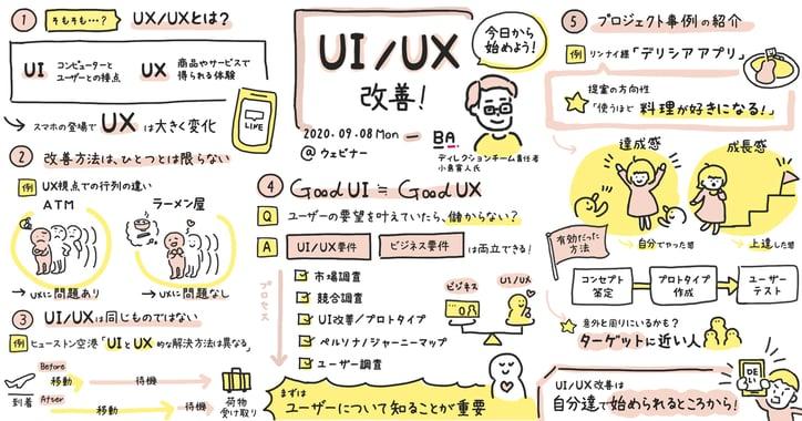 ui-ux-webinar-graphic-report