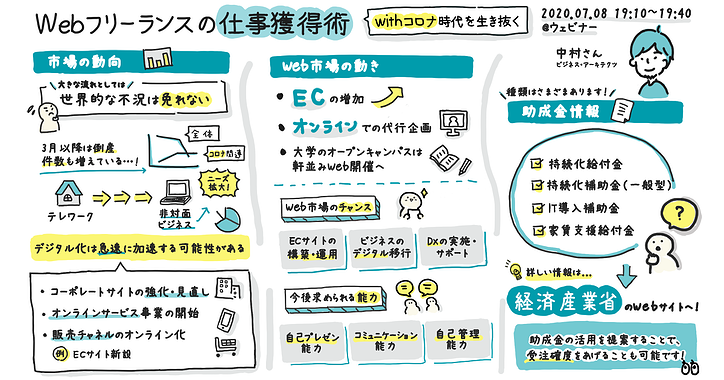 graphic-report-challenge-img