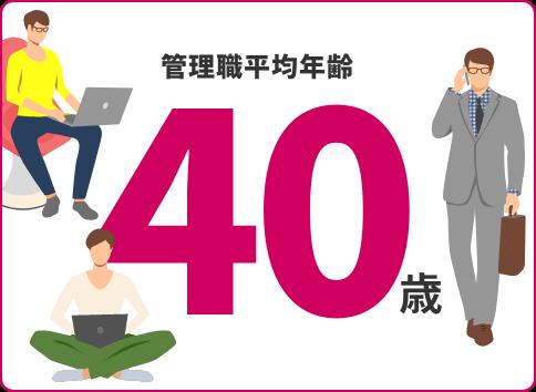 管理職平均年齢 40歳