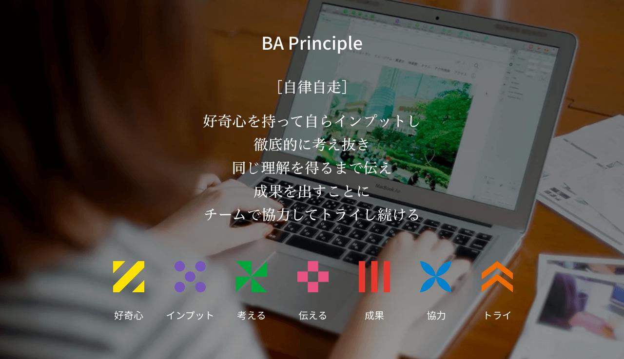 BA Principle 自律自走 好奇心を持って 自らインプットし 徹底的に考え抜き 同じ理解を得るまで伝え 成果を出すことに チームで協力して トライし続ける